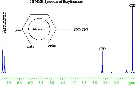 What is NMR?